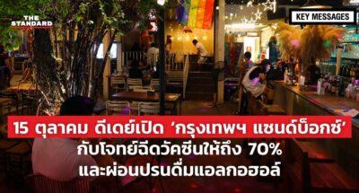 Bangkok Sandbox