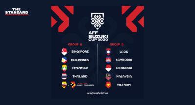 ศึกฟุตบอลชิงแชมป์อาเซียน 2020