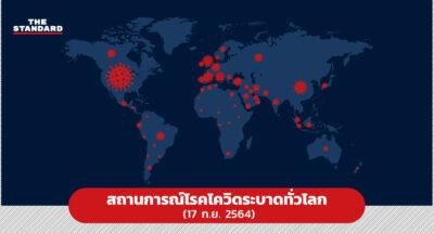 สถานการณ์โรคโควิดระบาดทั่วโลก