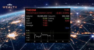 THCOM
