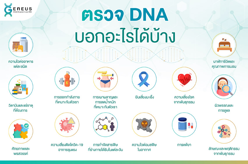 dna-and-health