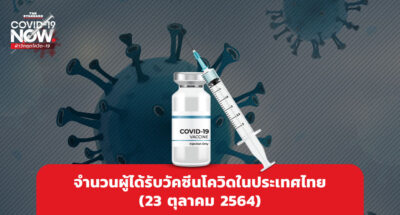 number-of-people-got-covid-19-vaccines-in-thailand 231064