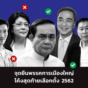 จุดยืนพรรคการเมืองใหญ่ โค้งสุดท้ายเลือกตั้ง 2562